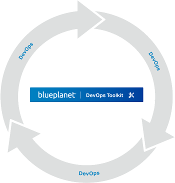 Diagram of the DevOps toolkit cycle