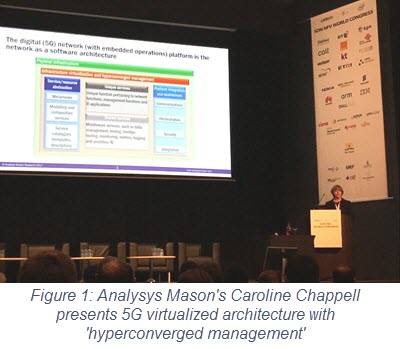Figure: Analysys Mason's Caroline Chappell presents 5G virtualized architecture with hyperconverged management