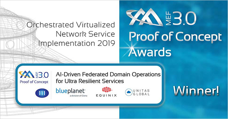 Proof of Concept Awards 2019 - Orchestrated Virtualized Network Service Implementation