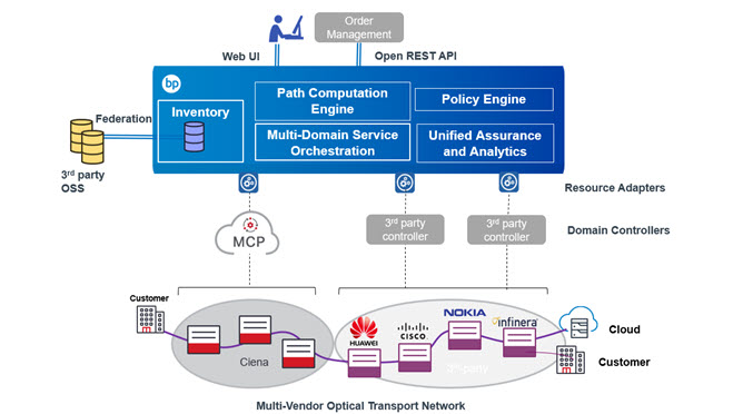 Wave Services Automation Overview Image
