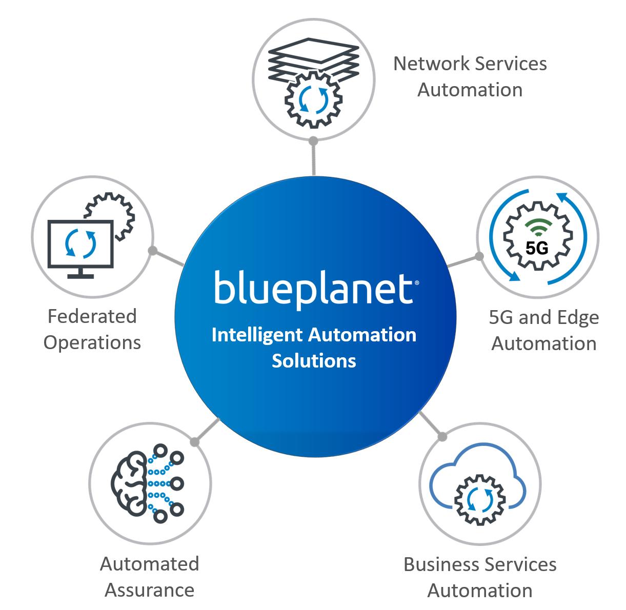 BP Solutions Web Chart