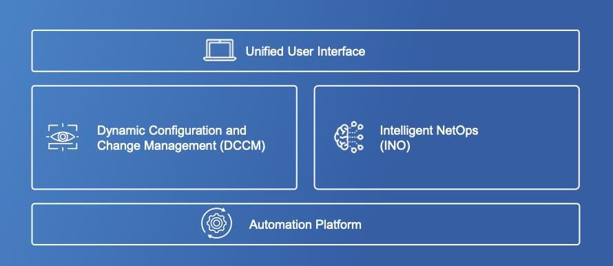 BP Enterprise Automation Suite Diagram