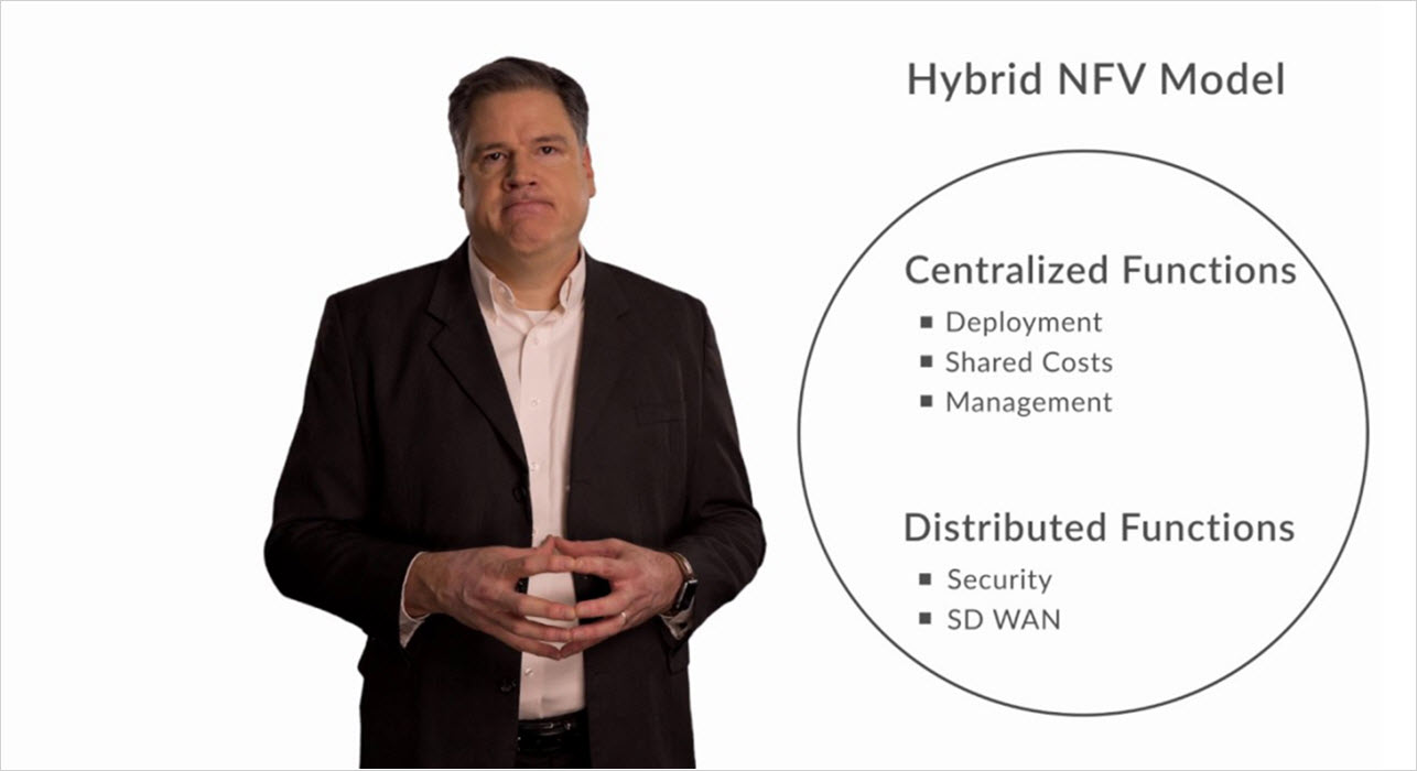 Distributed Network Functions Virtualization (D NFV) video